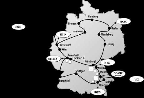 Datacenter backbone